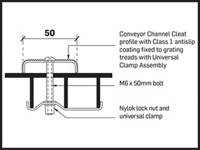 Conveyor Channel Cleats Profile Size